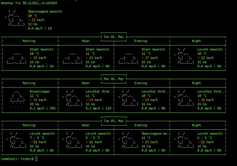 wego-forecast